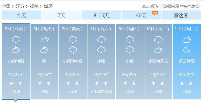 台风走!今起雨水来补位!周末天气令人惊喜~